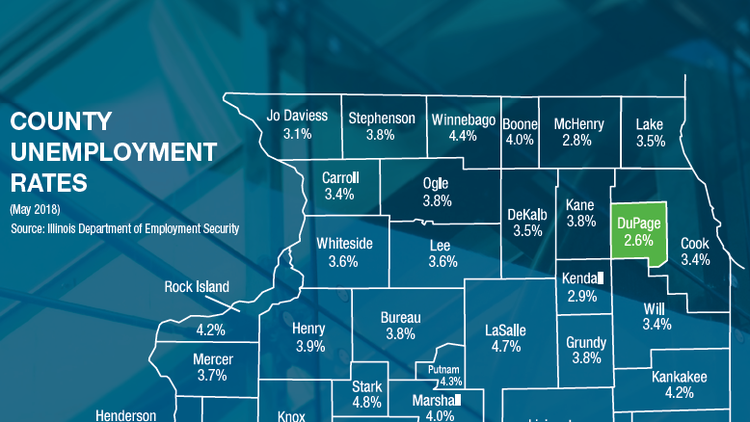 Unemployment rates by county in Northern Illinois
